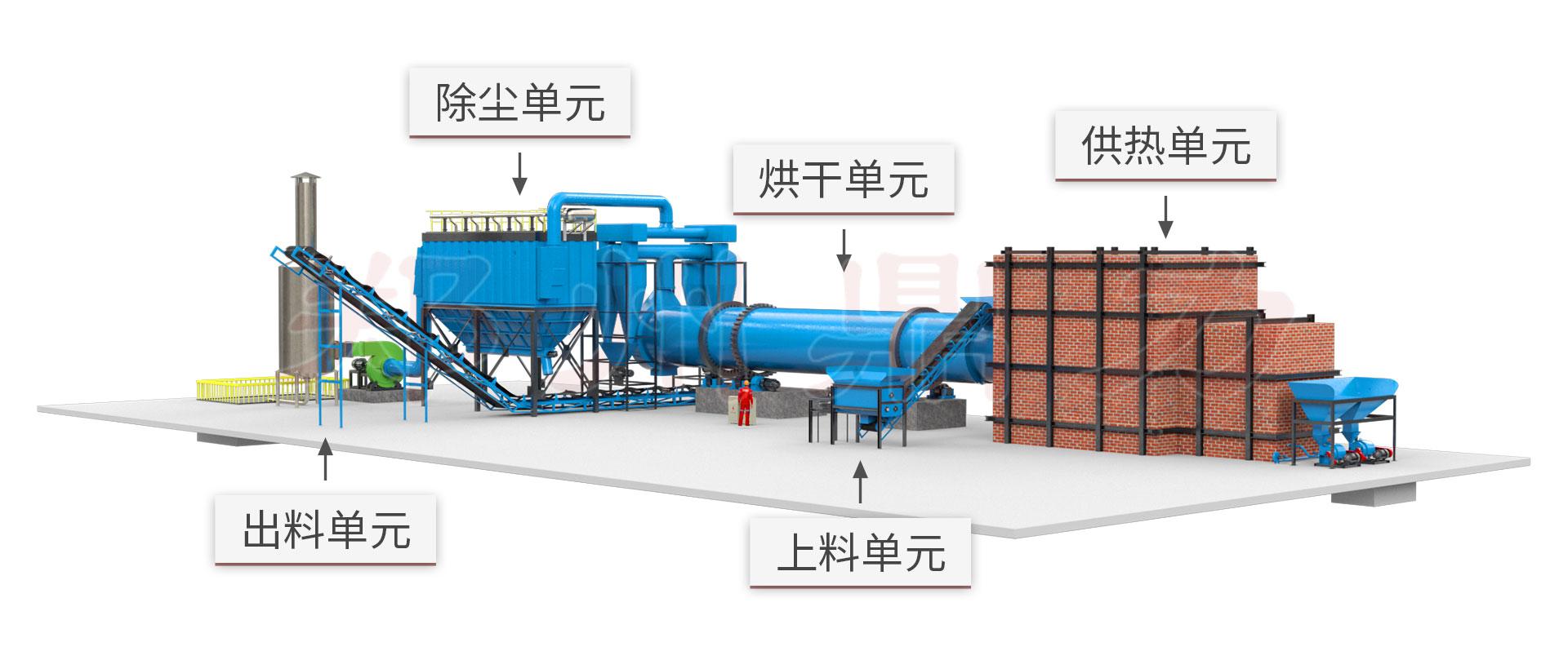 洗煤厂煤泥干燥工艺流程图